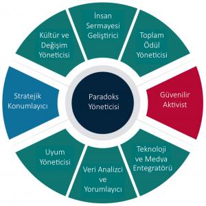 HR_Competency Model 2016 (1)